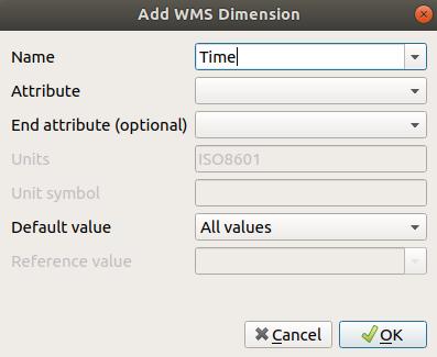Media - WMS dimension
